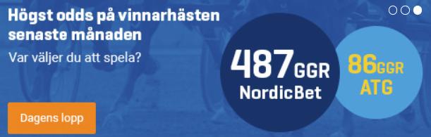 Vilka spelbolag har odds på svenskt trav?